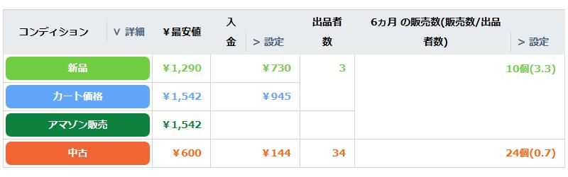 俺せど_モノレート_出品者