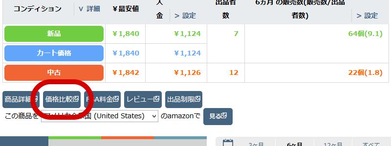 俺せど_モノレート_価格比較